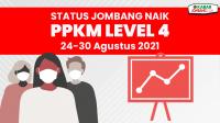 PPKM Diperpanjang Sampai 30 Agustus, Jombang Naik Level 4